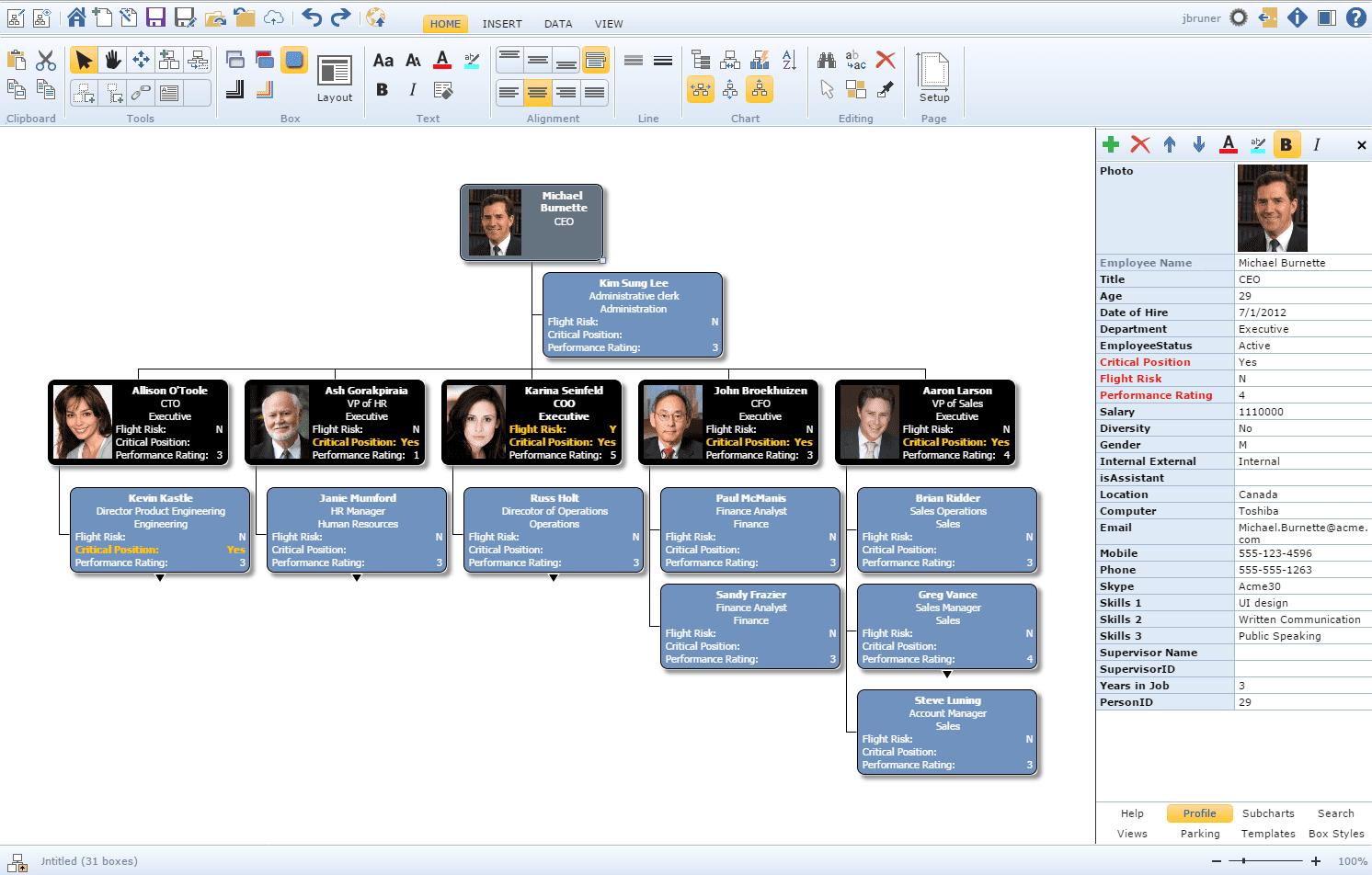 Chart Software